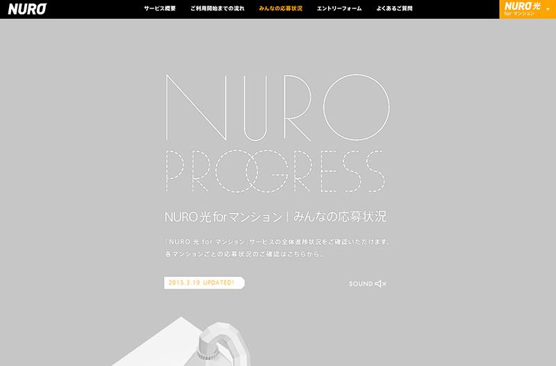 NURO光 for マンション みんなの応募状況